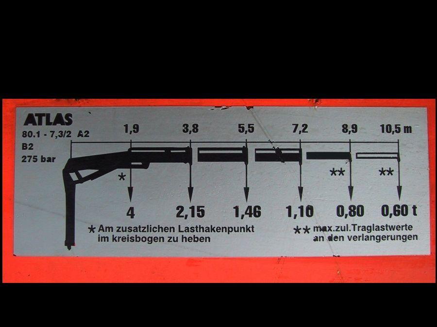 Продажа гидроманипулятора ATLAS AK 80.2 БУ