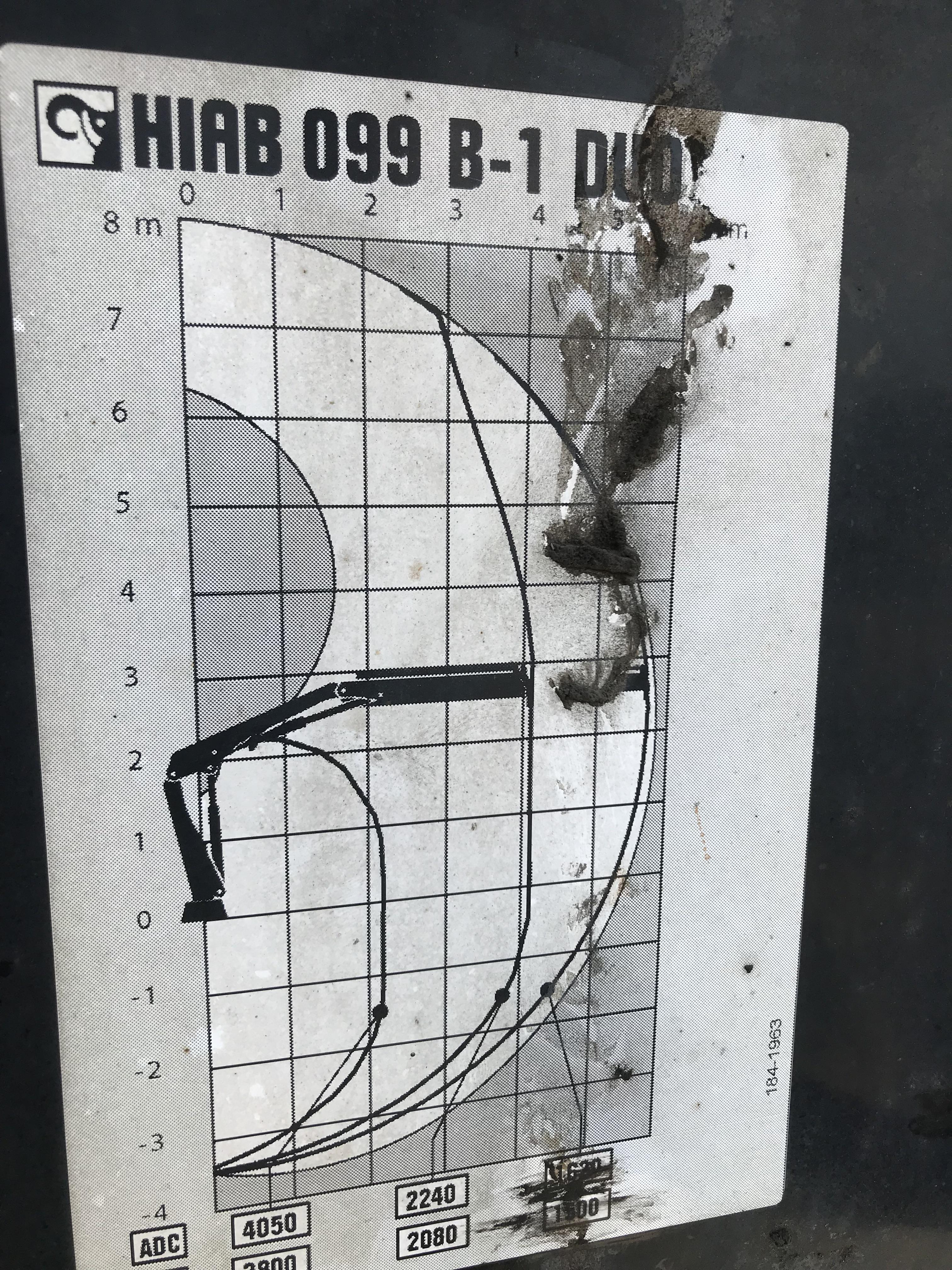 Продажа гидроманипулятора HIAB 099 B.1 БУ